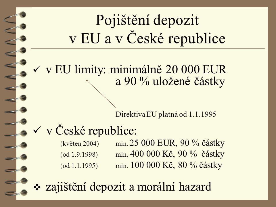 Pojištění depozit v EU a v České republice