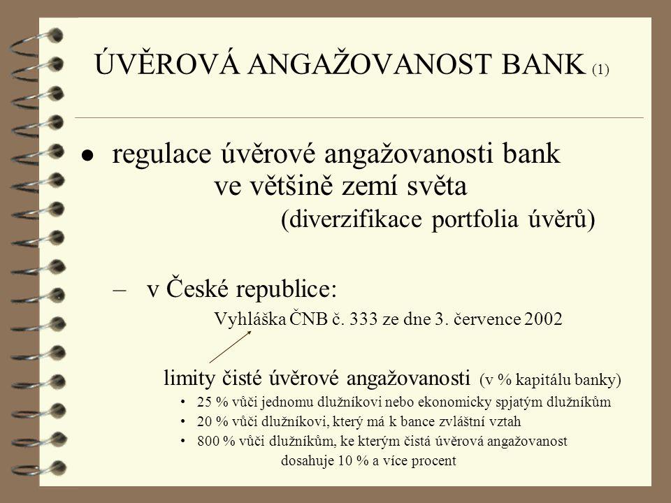 ÚVĚROVÁ ANGAŽOVANOST BANK (1)