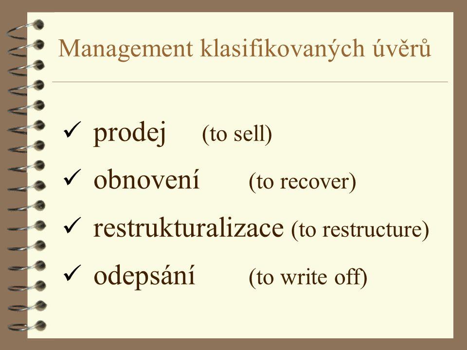 Management klasifikovaných úvěrů