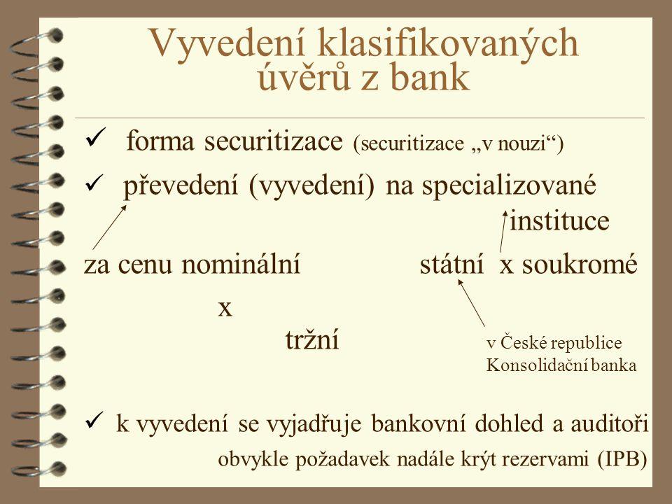 Vyvedení klasifikovaných úvěrů z bank