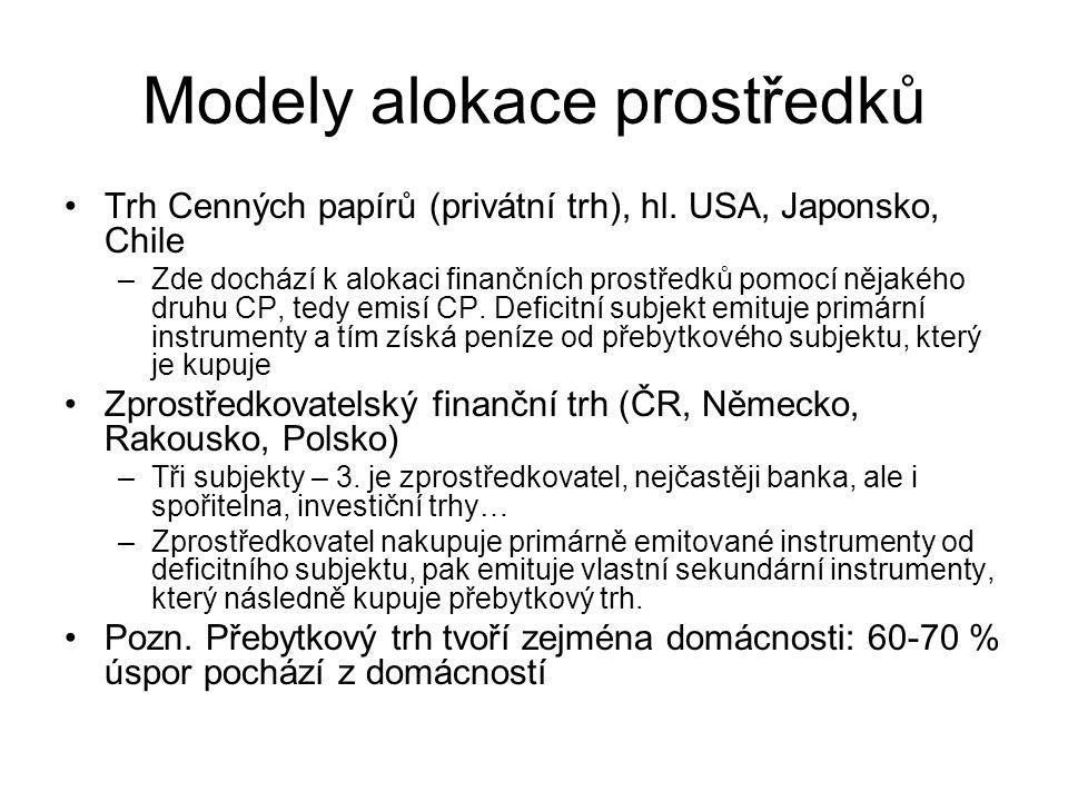 Modely alokace prostředků