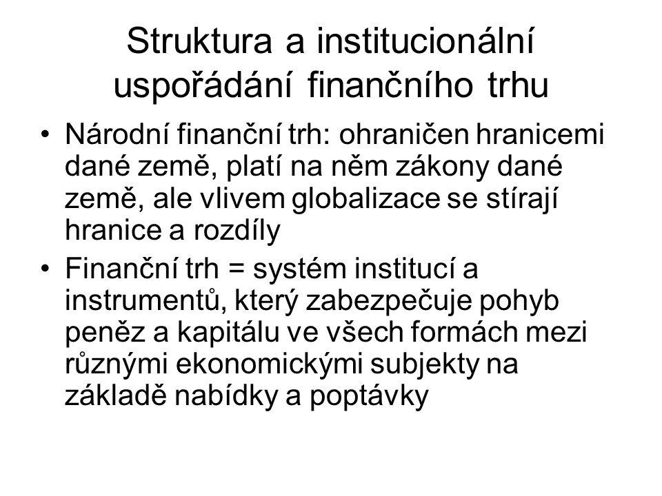 Struktura a institucionální uspořádání finančního trhu