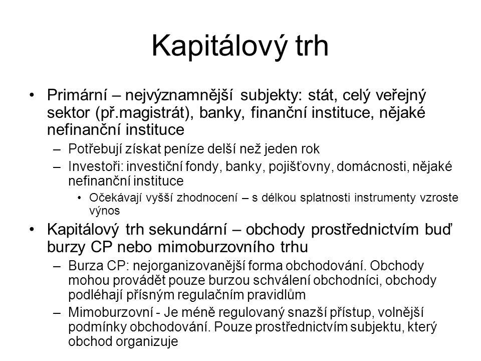 Kapitálový trh Primární – nejvýznamnější subjekty: stát, celý veřejný sektor (př.magistrát), banky, finanční instituce, nějaké nefinanční instituce.