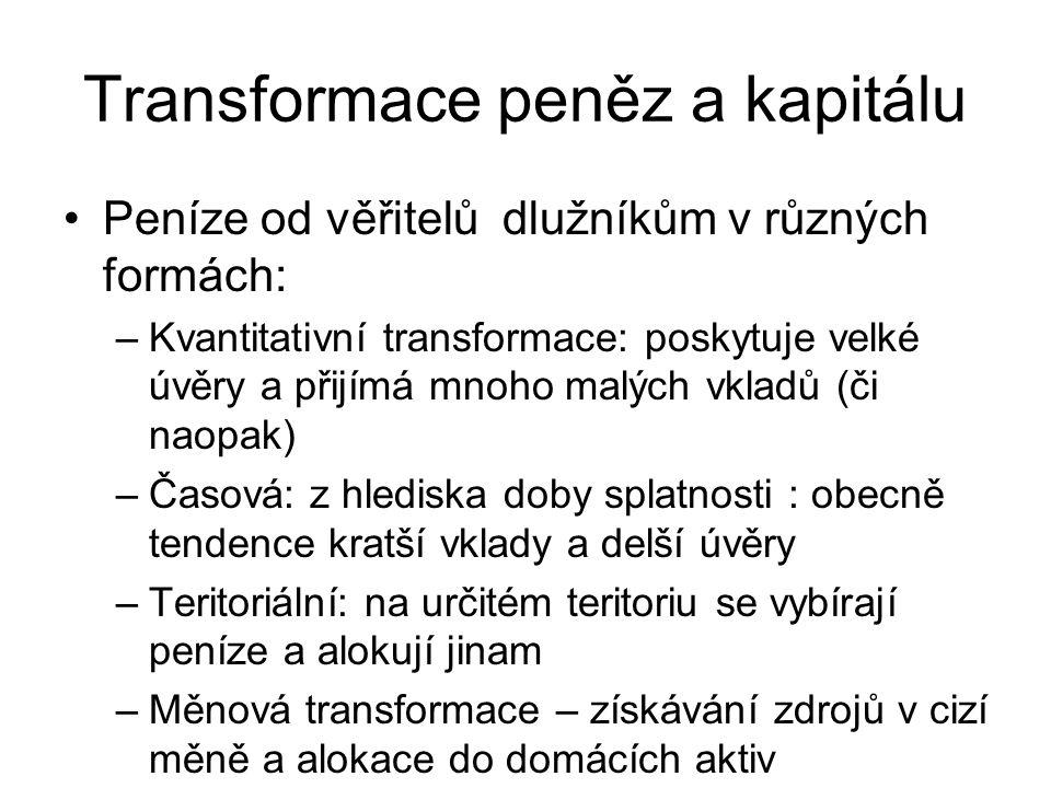 Transformace peněz a kapitálu