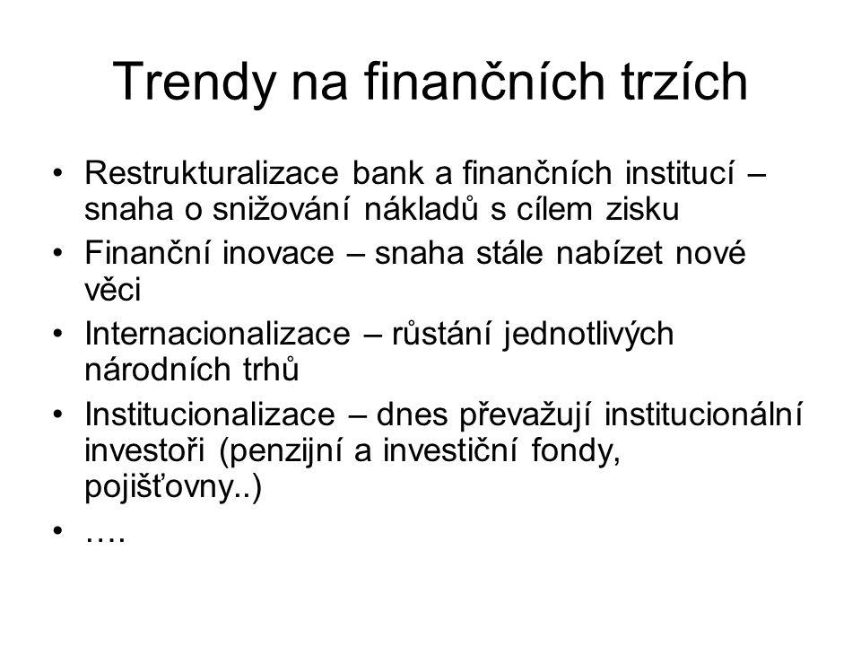 Trendy na finančních trzích