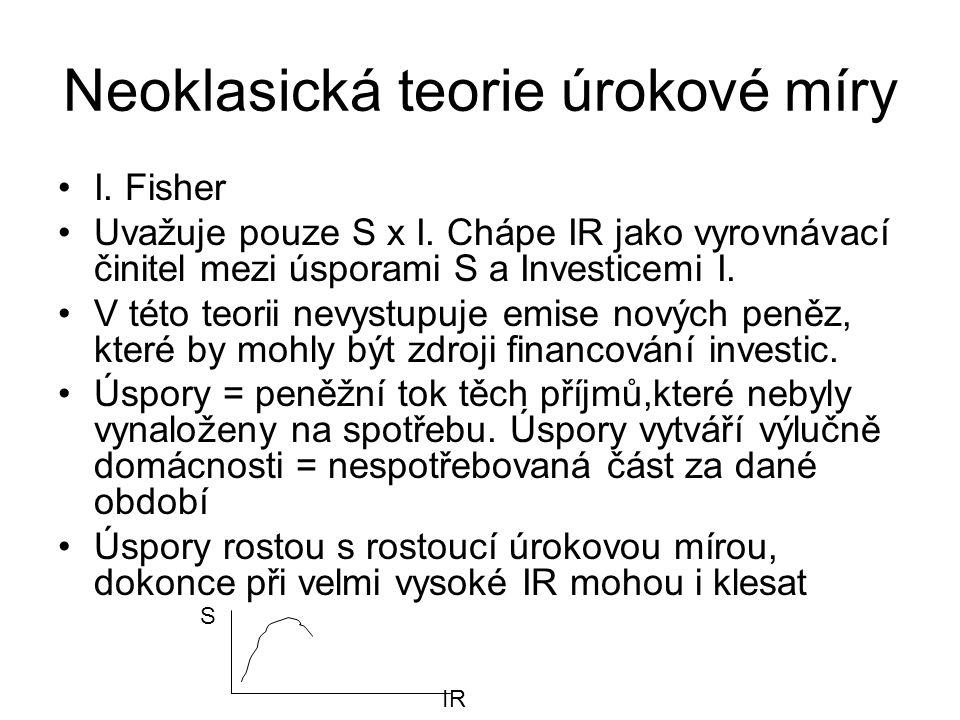 Neoklasická teorie úrokové míry