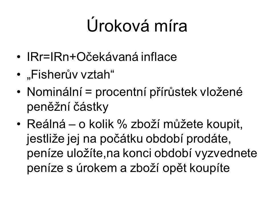 """Úroková míra IRr=IRn+Očekávaná inflace """"Fisherův vztah"""