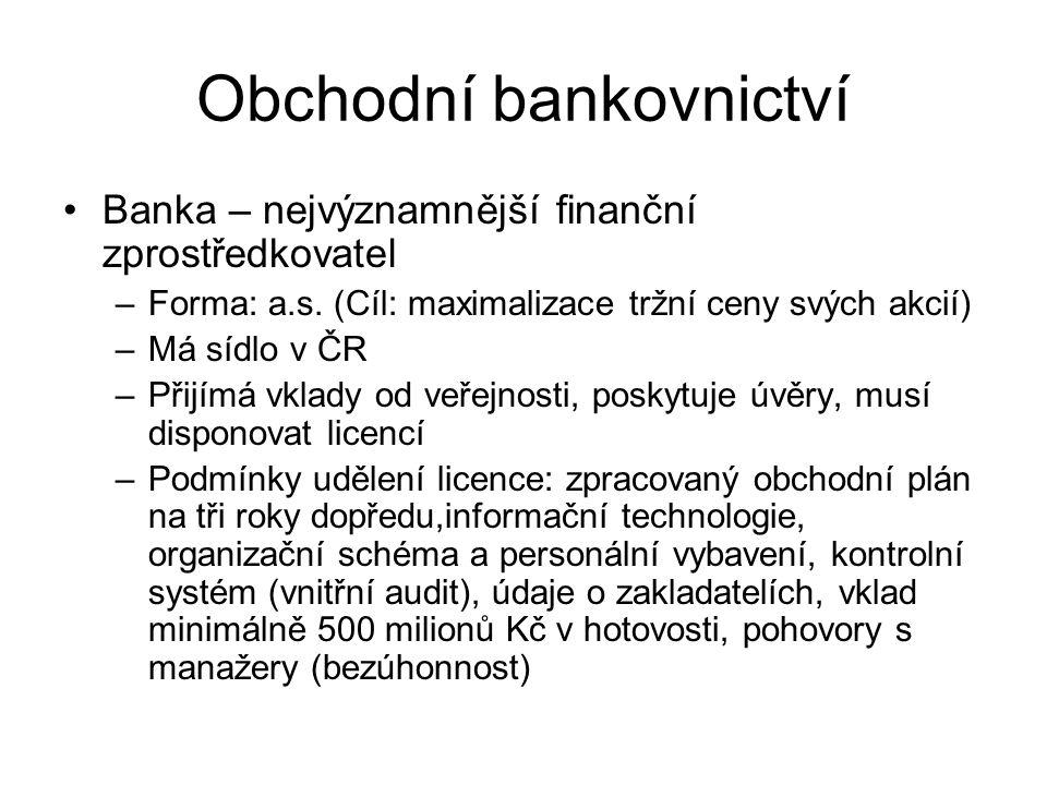 Obchodní bankovnictví
