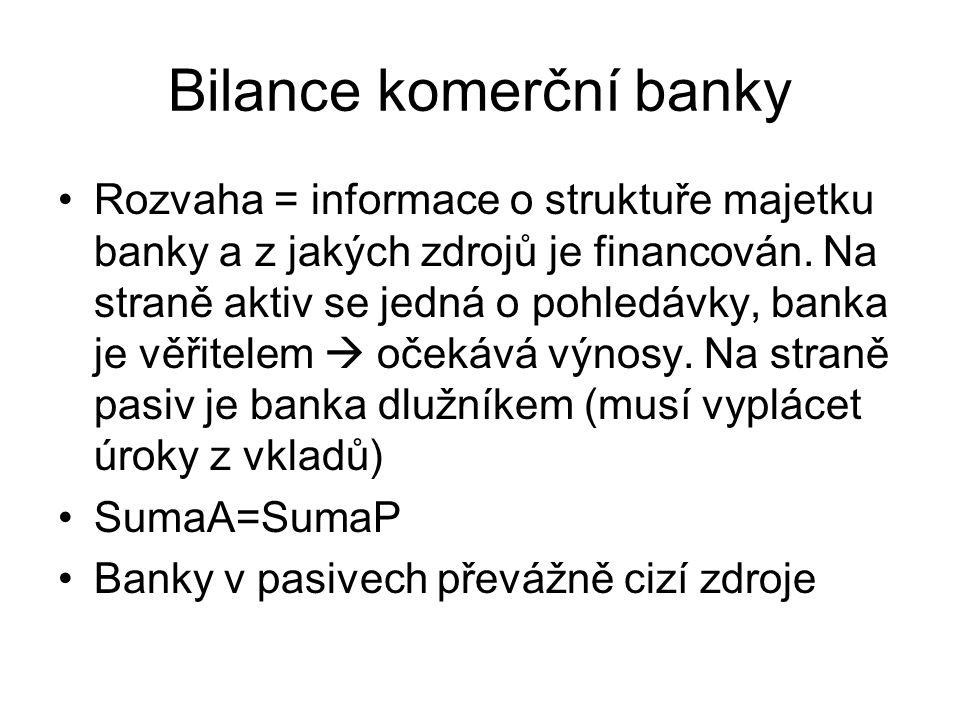 Bilance komerční banky