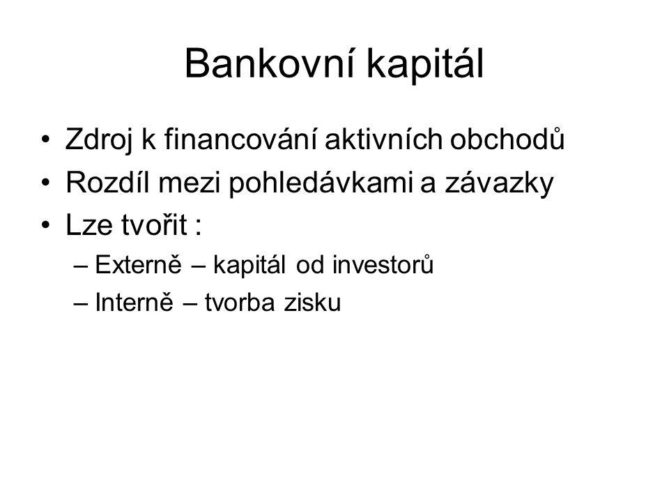 Bankovní kapitál Zdroj k financování aktivních obchodů