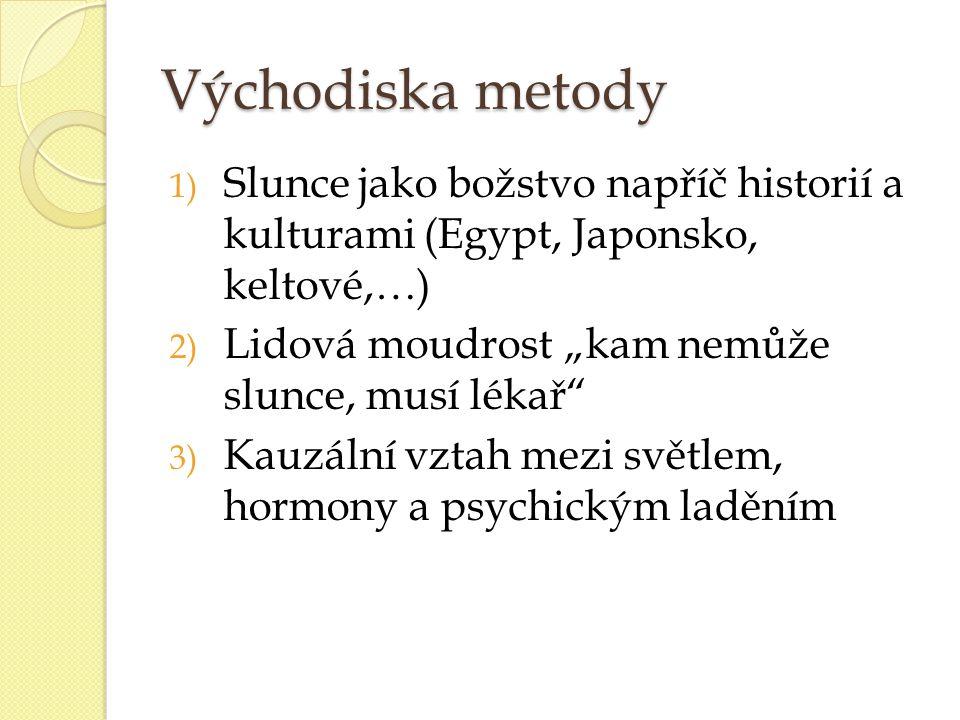 """Východiska metody Slunce jako božstvo napříč historií a kulturami (Egypt, Japonsko, keltové,…) Lidová moudrost """"kam nemůže slunce, musí lékař"""