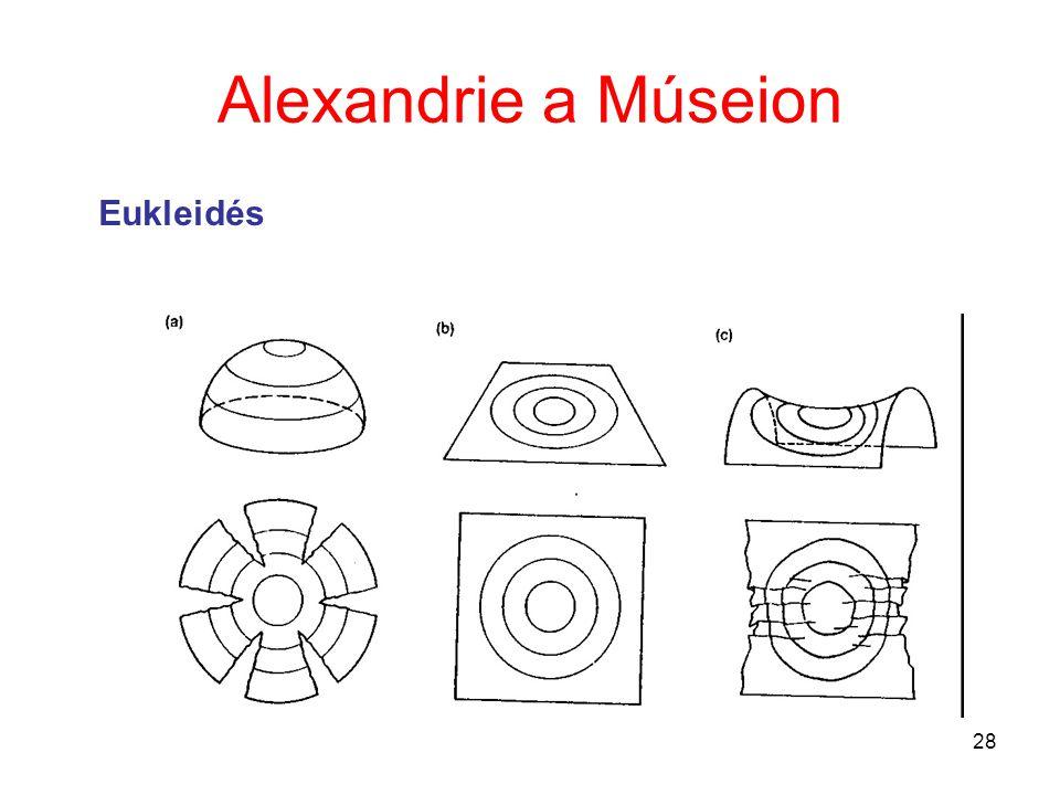 Alexandrie a Múseion Eukleidés