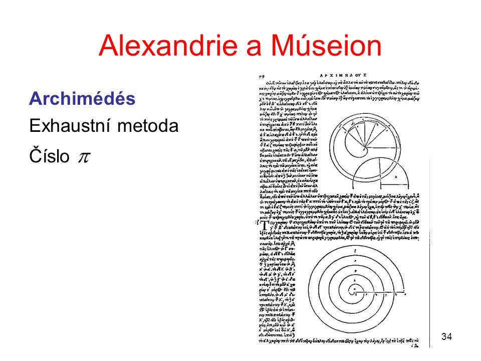 Alexandrie a Múseion Archimédés Exhaustní metoda Číslo p