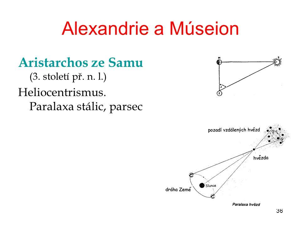 Alexandrie a Múseion Aristarchos ze Samu (3. století př. n. l.)