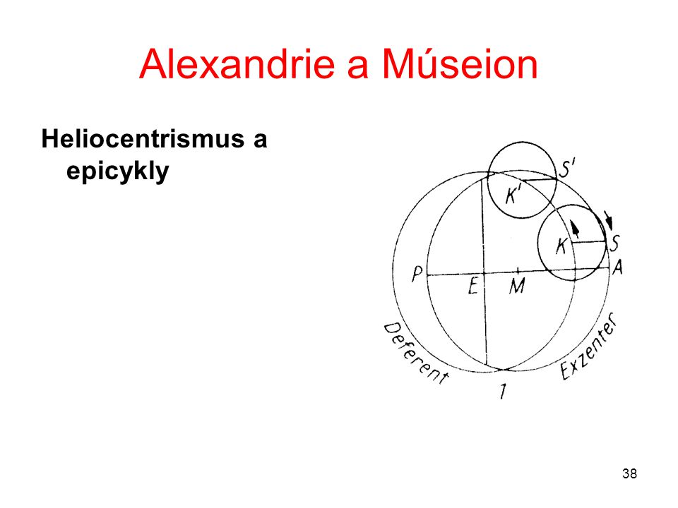 Alexandrie a Múseion Heliocentrismus a epicykly