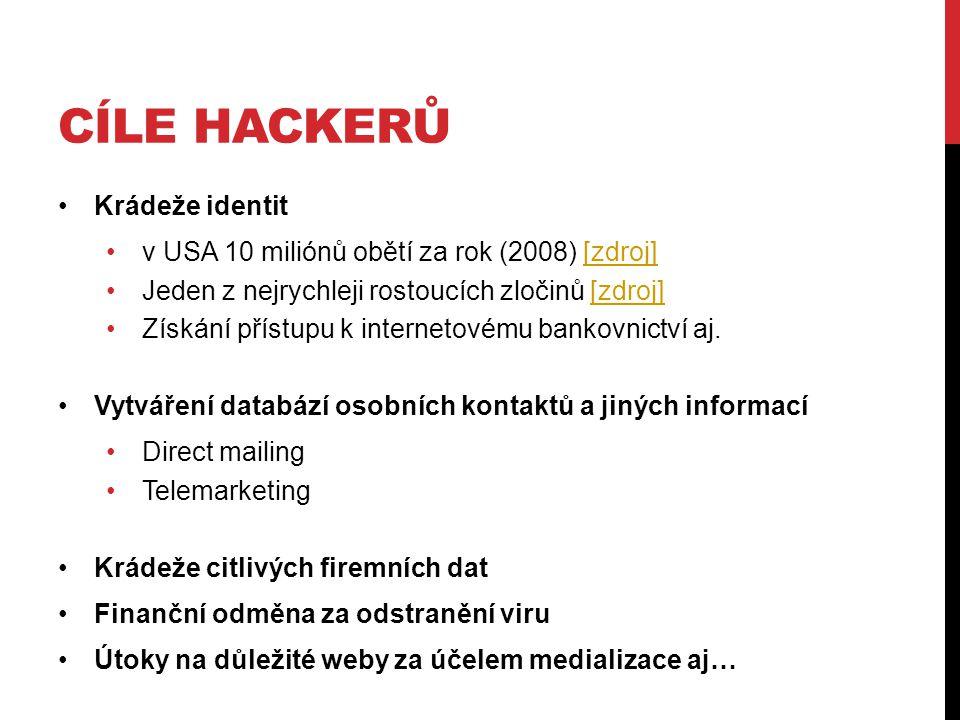 Cíle hackerů Krádeže identit