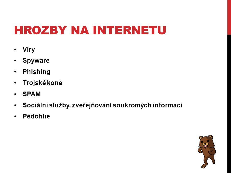 Hrozby na internetu Viry Spyware Phishing Trojské koně SPAM