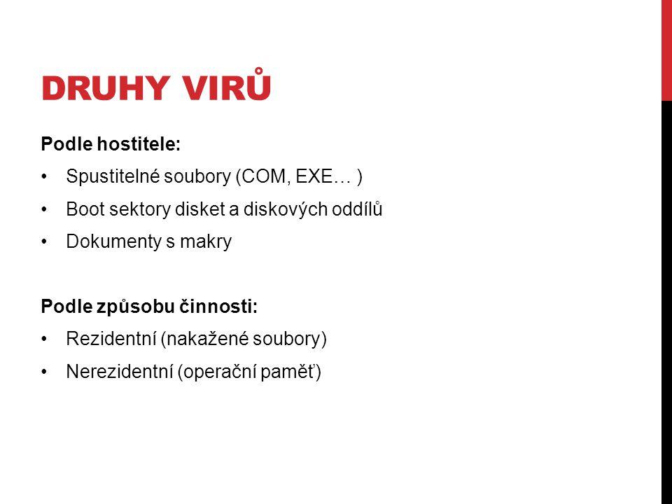 Druhy virů Podle hostitele: Spustitelné soubory (COM, EXE… )