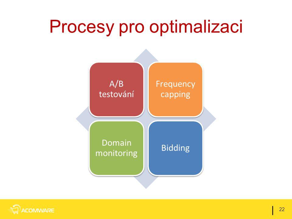Procesy pro optimalizaci
