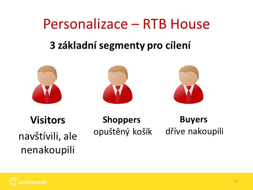 Personalizace – RTB House