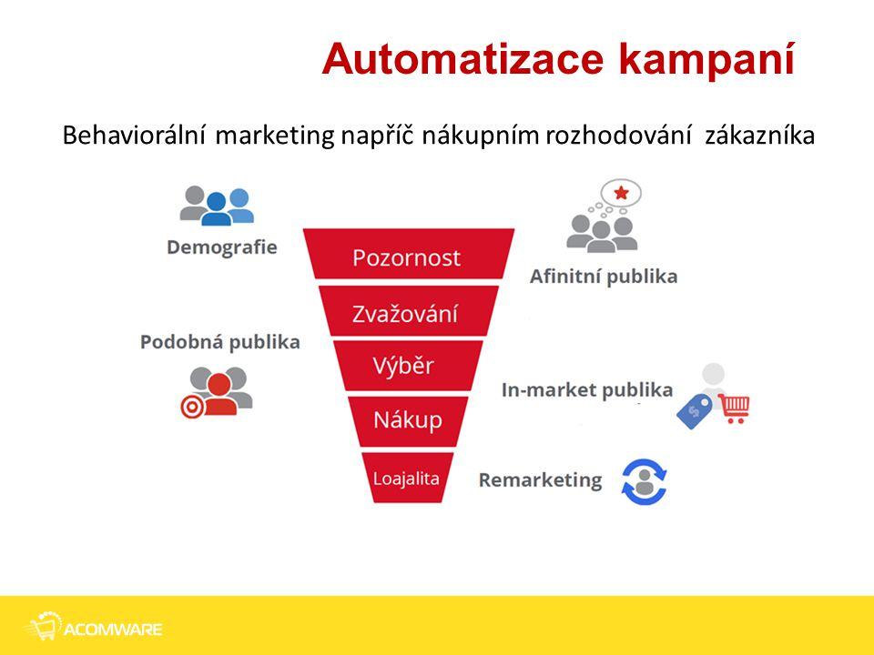 Behaviorální marketing napříč nákupním rozhodování zákazníka