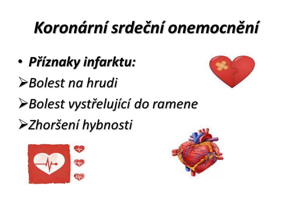 Koronární srdeční onemocnění
