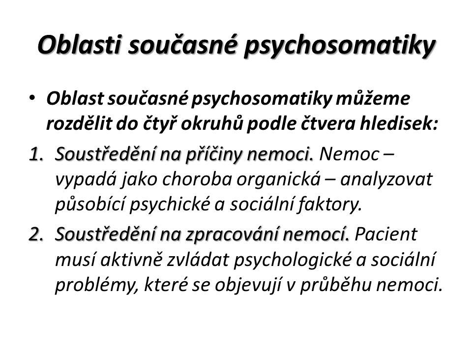 Oblasti současné psychosomatiky