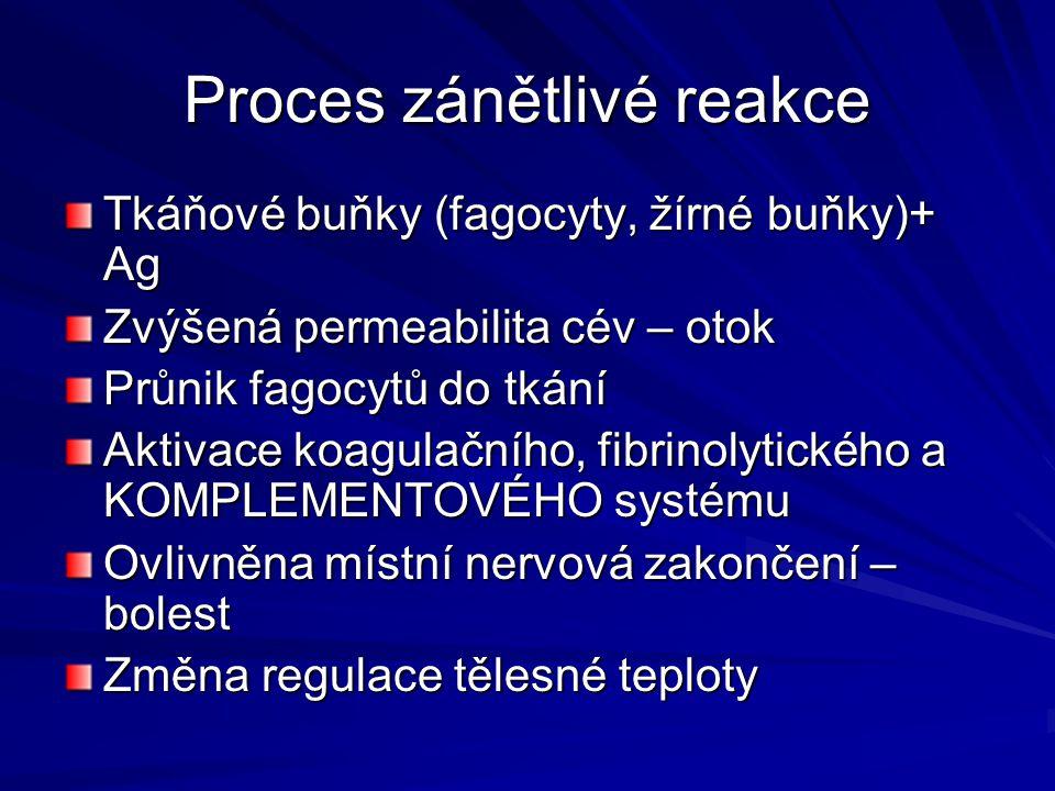 Proces zánětlivé reakce