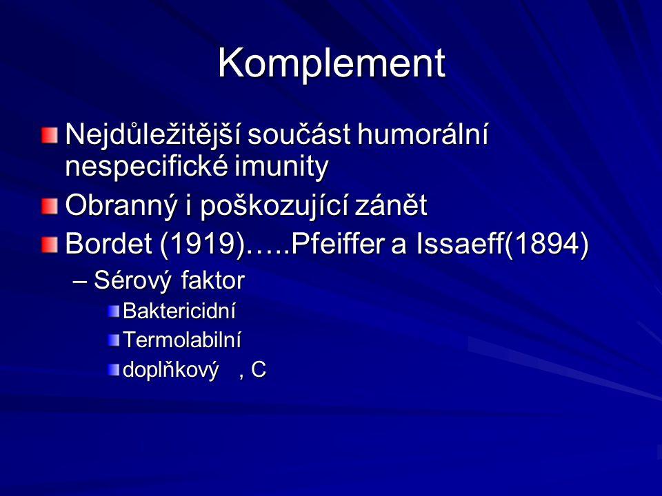 Komplement Nejdůležitější součást humorální nespecifické imunity