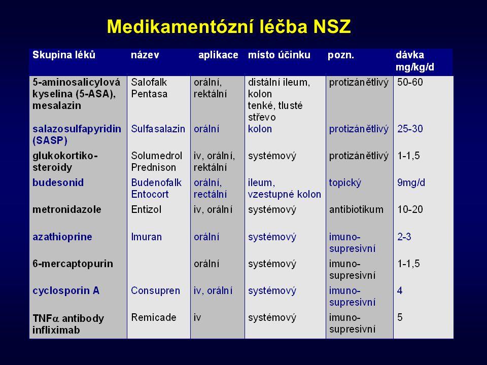 Medikamentózní léčba NSZ