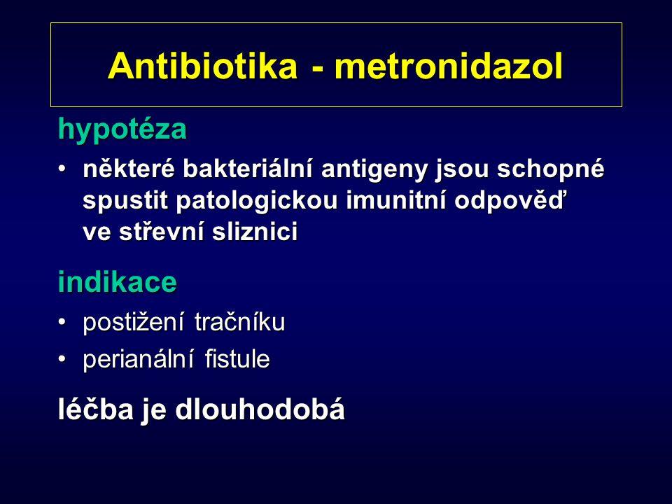 Antibiotika - metronidazol