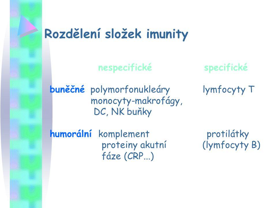Rozdělení složek imunity