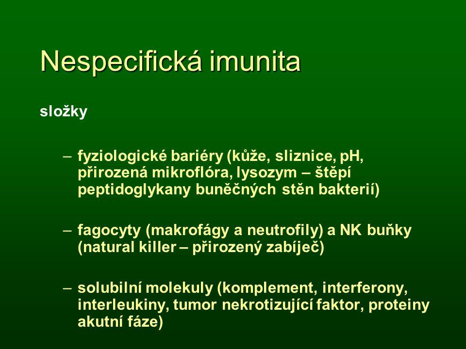 Nespecifická imunita složky
