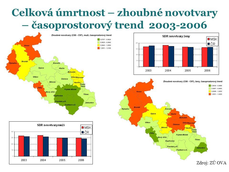Celková úmrtnost – zhoubné novotvary – časoprostorový trend 2003-2006