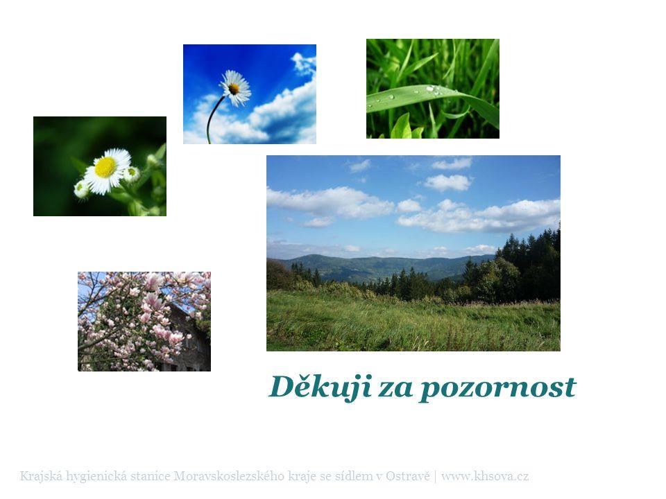 Děkuji za pozornost Krajská hygienická stanice Moravskoslezského kraje se sídlem v Ostravě | www.khsova.cz.