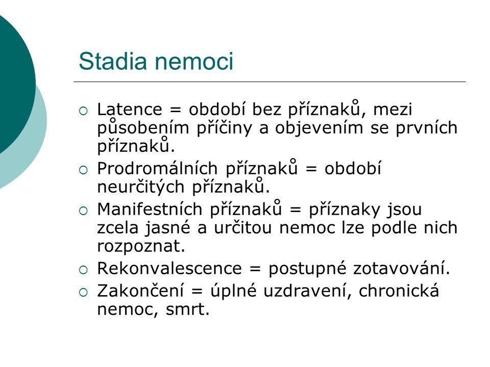 Stadia nemoci Latence = období bez příznaků, mezi působením příčiny a objevením se prvních příznaků.