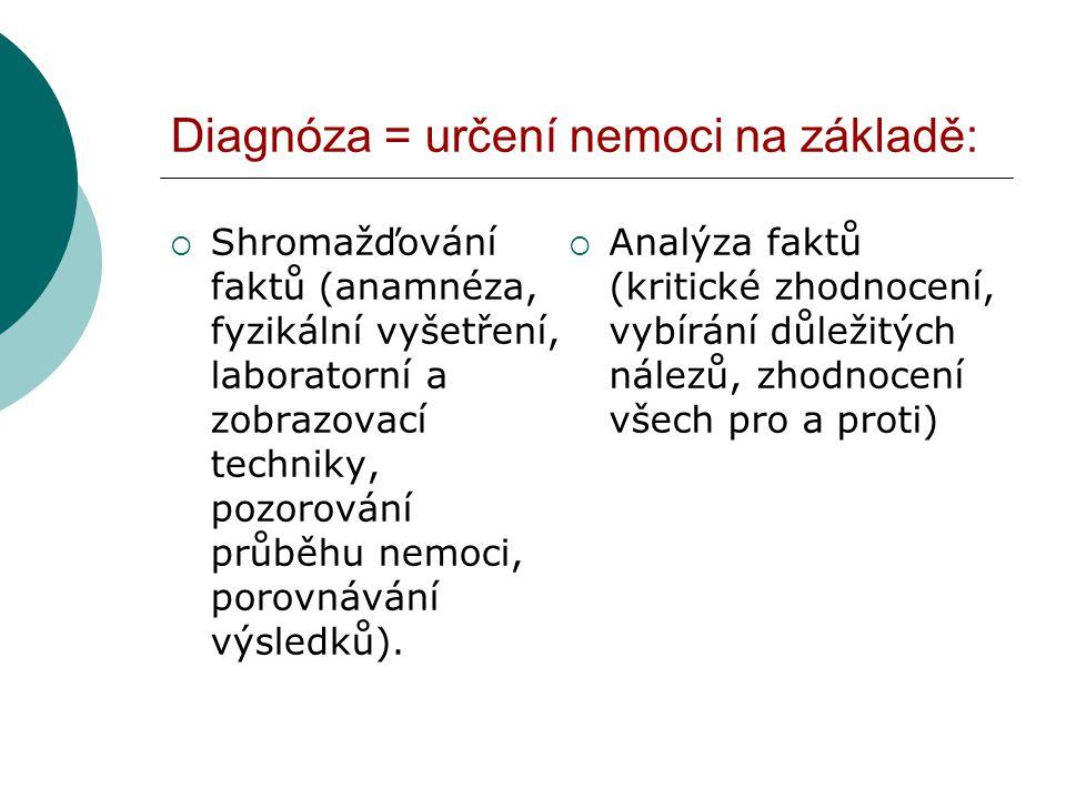 Diagnóza = určení nemoci na základě:
