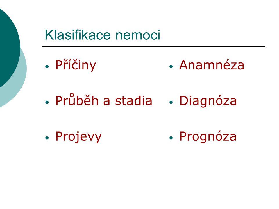 Klasifikace nemoci Příčiny Průběh a stadia Projevy Anamnéza Diagnóza
