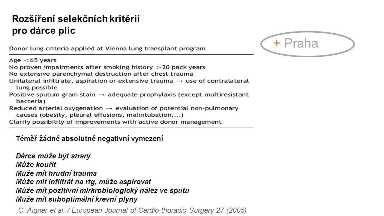 + Praha Rozšíření selekčních kritérií pro dárce plic