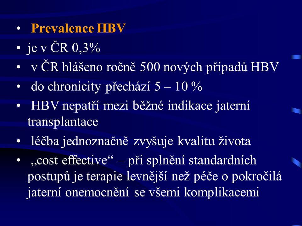 Prevalence HBV je v ČR 0,3% v ČR hlášeno ročně 500 nových případů HBV. do chronicity přechází 5 – 10 %