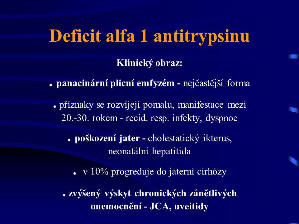 Deficit alfa 1 antitrypsinu