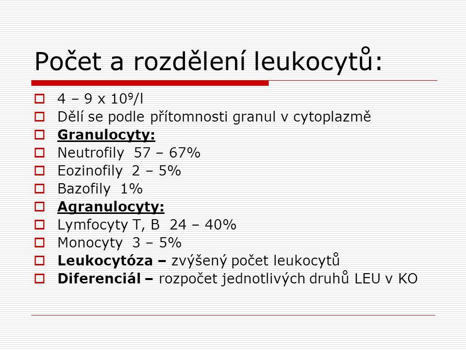Počet a rozdělení leukocytů: