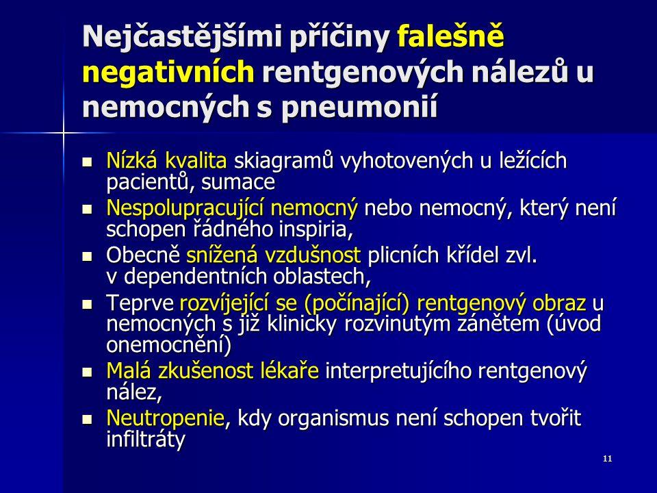 Nejčastějšími příčiny falešně negativních rentgenových nálezů u nemocných s pneumonií