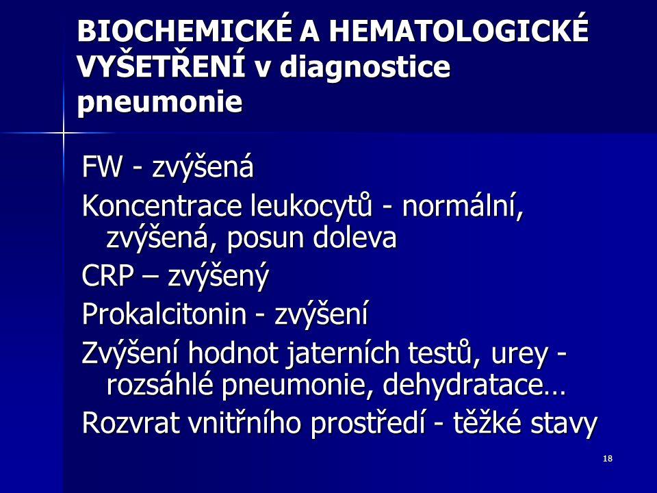 BIOCHEMICKÉ A HEMATOLOGICKÉ VYŠETŘENÍ v diagnostice pneumonie