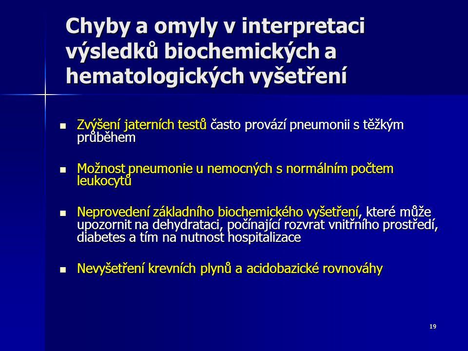 Chyby a omyly v interpretaci výsledků biochemických a hematologických vyšetření
