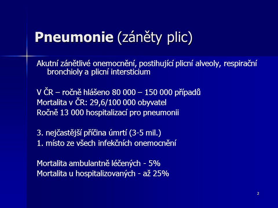 Pneumonie (záněty plic)
