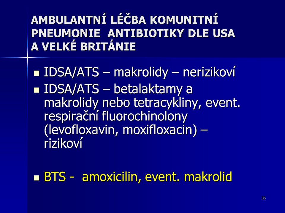 IDSA/ATS – makrolidy – nerizikoví