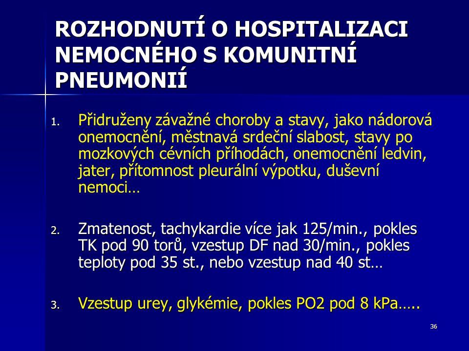 ROZHODNUTÍ O HOSPITALIZACI NEMOCNÉHO S KOMUNITNÍ PNEUMONIÍ