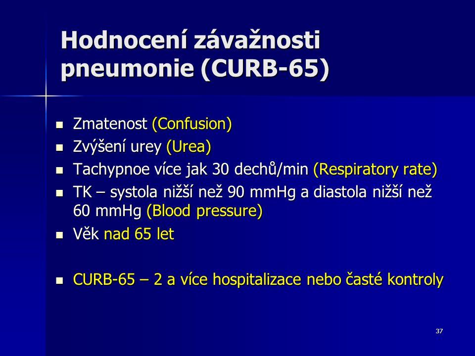 Hodnocení závažnosti pneumonie (CURB-65)