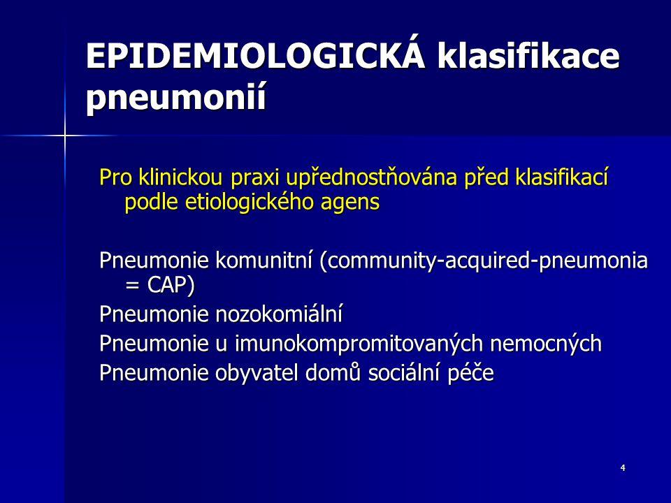 EPIDEMIOLOGICKÁ klasifikace pneumonií